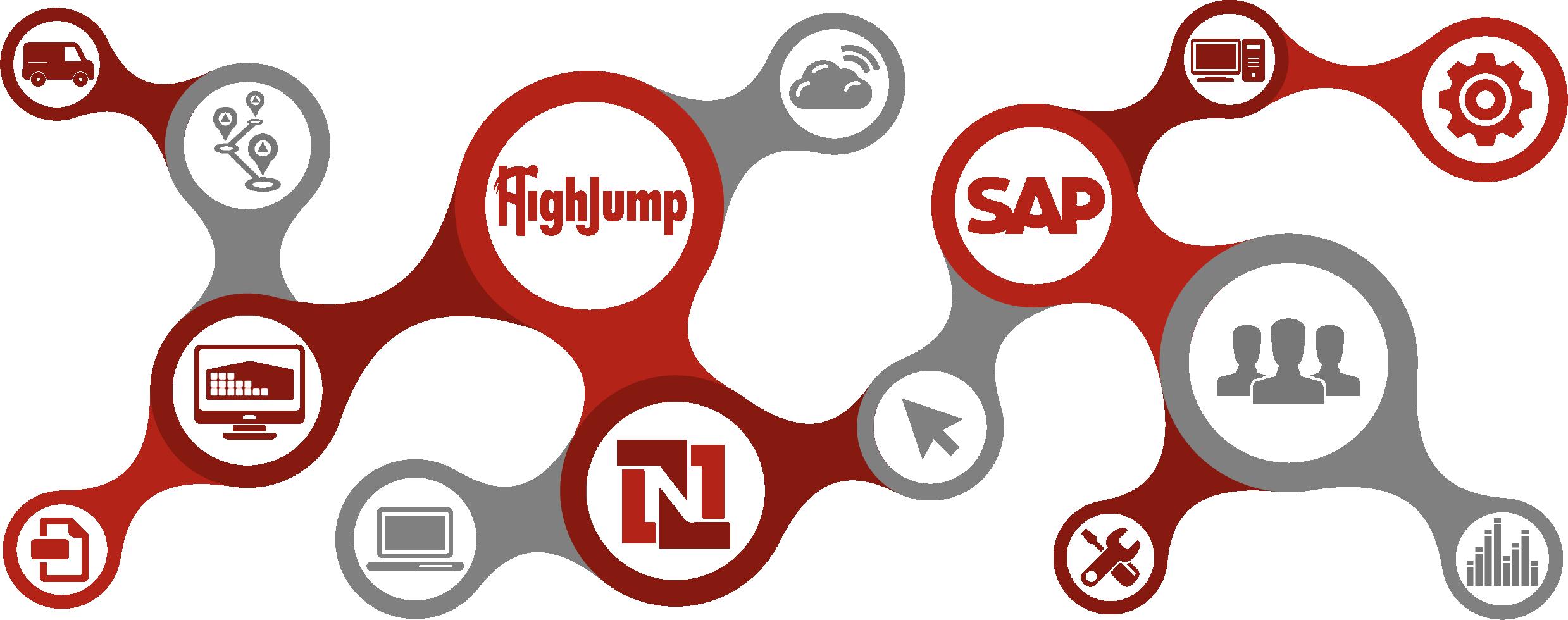 SCM_Integration_Network_No_Shadow_[600x300]